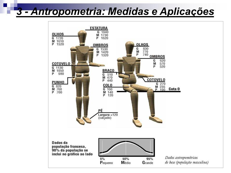 15 3 - Antropometria: Medidas e Aplicações