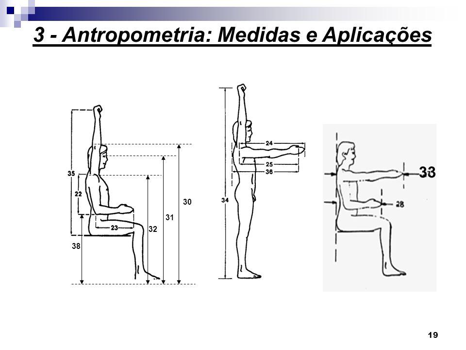 19 30 31 32 33 38 3 - Antropometria: Medidas e Aplicações