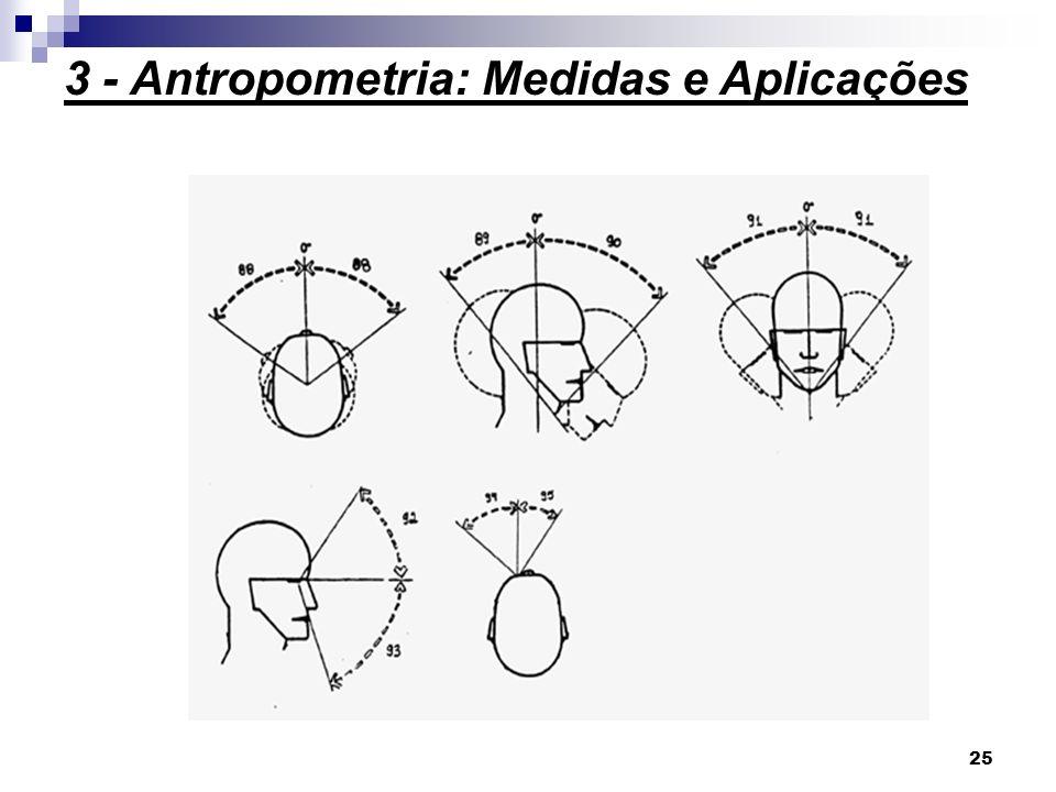 25 3 - Antropometria: Medidas e Aplicações