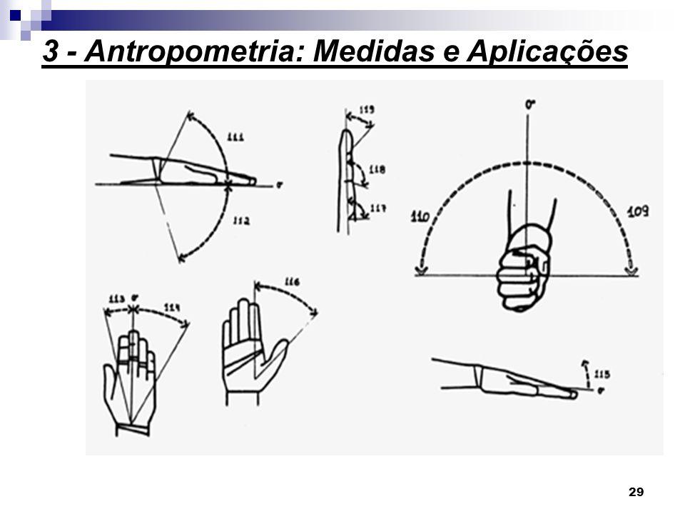 29 3 - Antropometria: Medidas e Aplicações