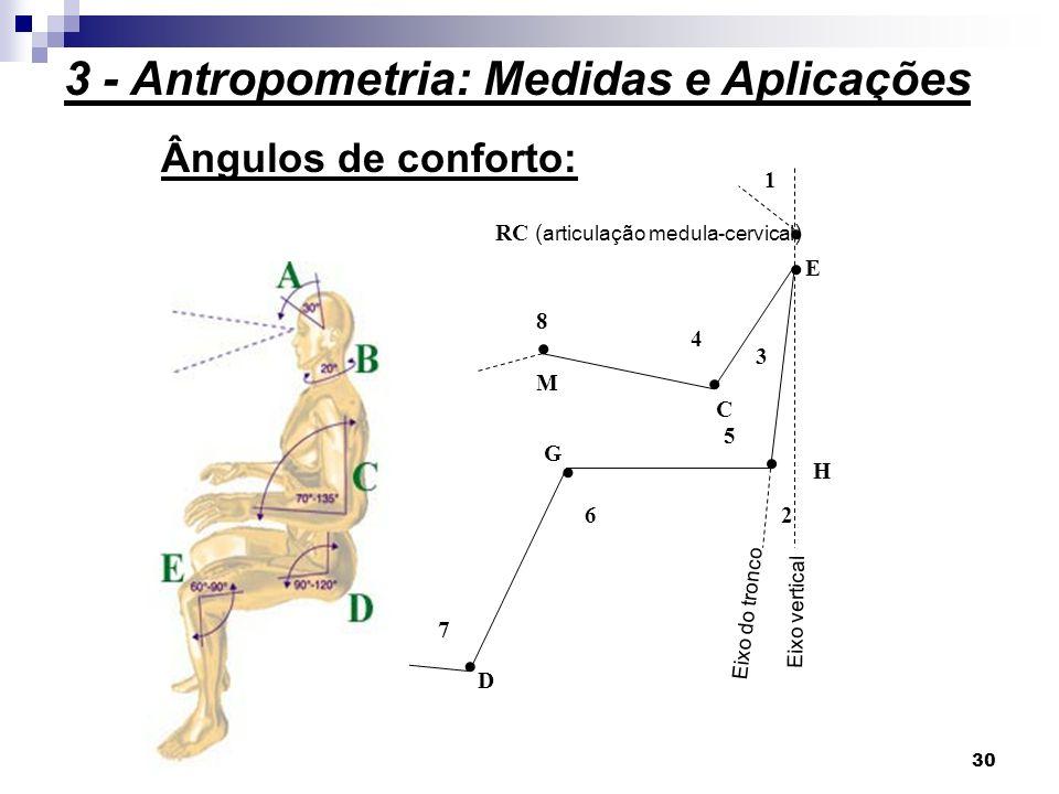 30 Ângulos de conforto: D G M H C E RC ( articulação medula-cervical ) 7 6 8 4 5 2 3 1 Eixo do tronco Eixo vertical 3 - Antropometria: Medidas e Aplic
