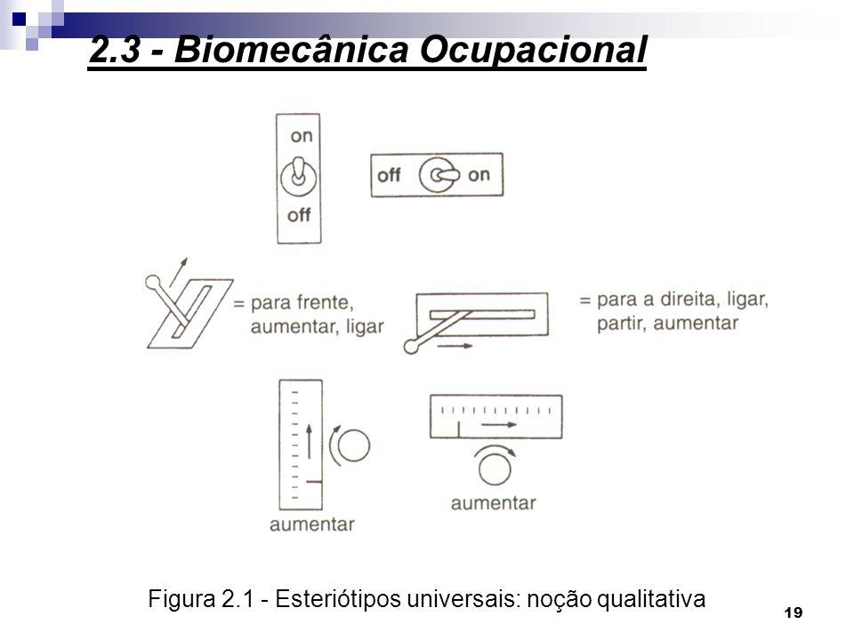 ERGONOMIA 20 Prof.
