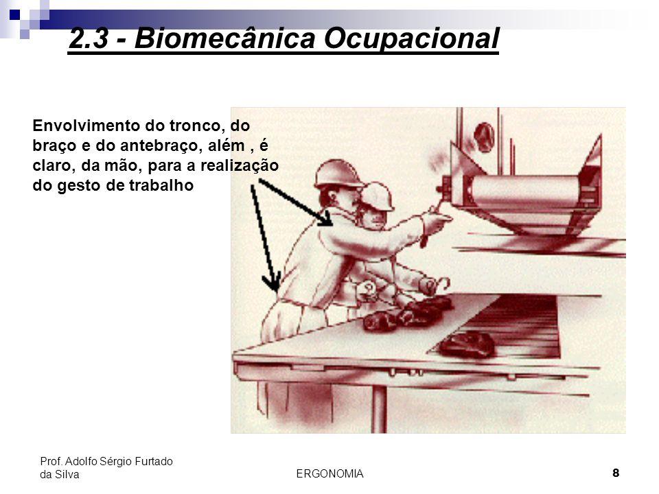ERGONOMIA 9 Prof.