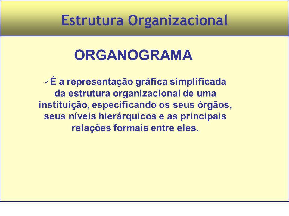 Estrutura Organizacional ORGANOGRAMA É a representação gráfica simplificada da estrutura organizacional de uma instituição, especificando os seus órgã