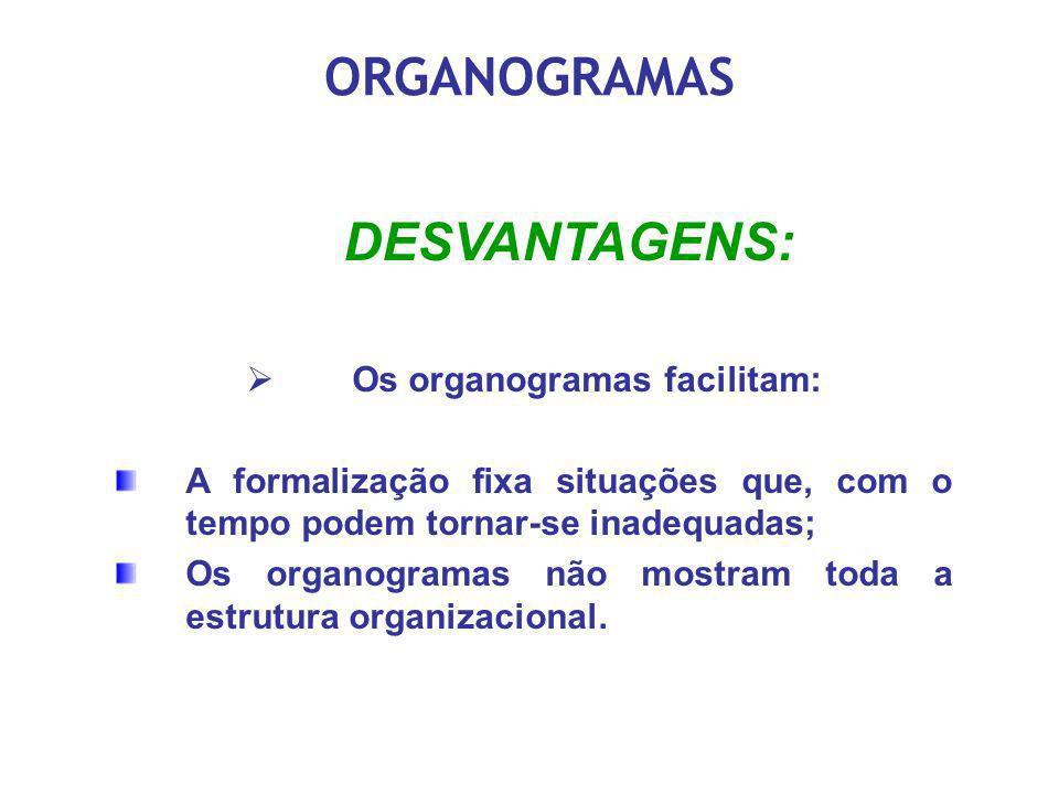 ORGANOGRAMAS DESVANTAGENS: Os organogramas facilitam: A formalização fixa situações que, com o tempo podem tornar-se inadequadas; Os organogramas não