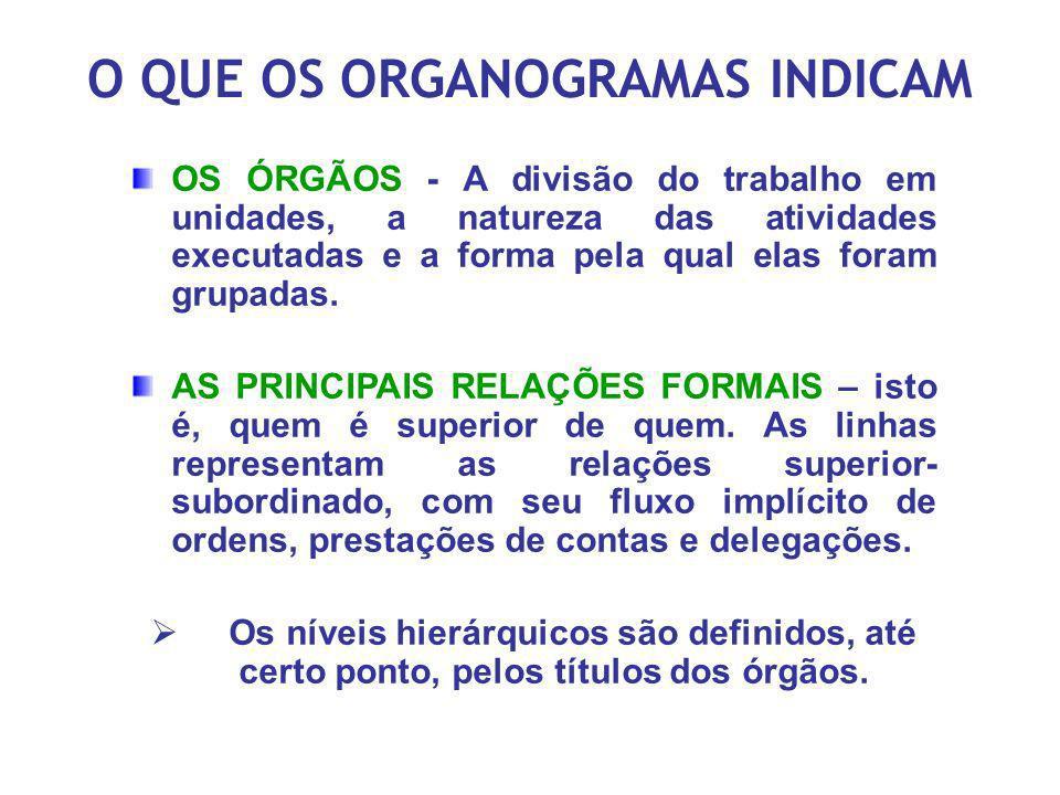 O QUE OS ORGANOGRAMAS INDICAM OS ÓRGÃOS - A divisão do trabalho em unidades, a natureza das atividades executadas e a forma pela qual elas foram grupa