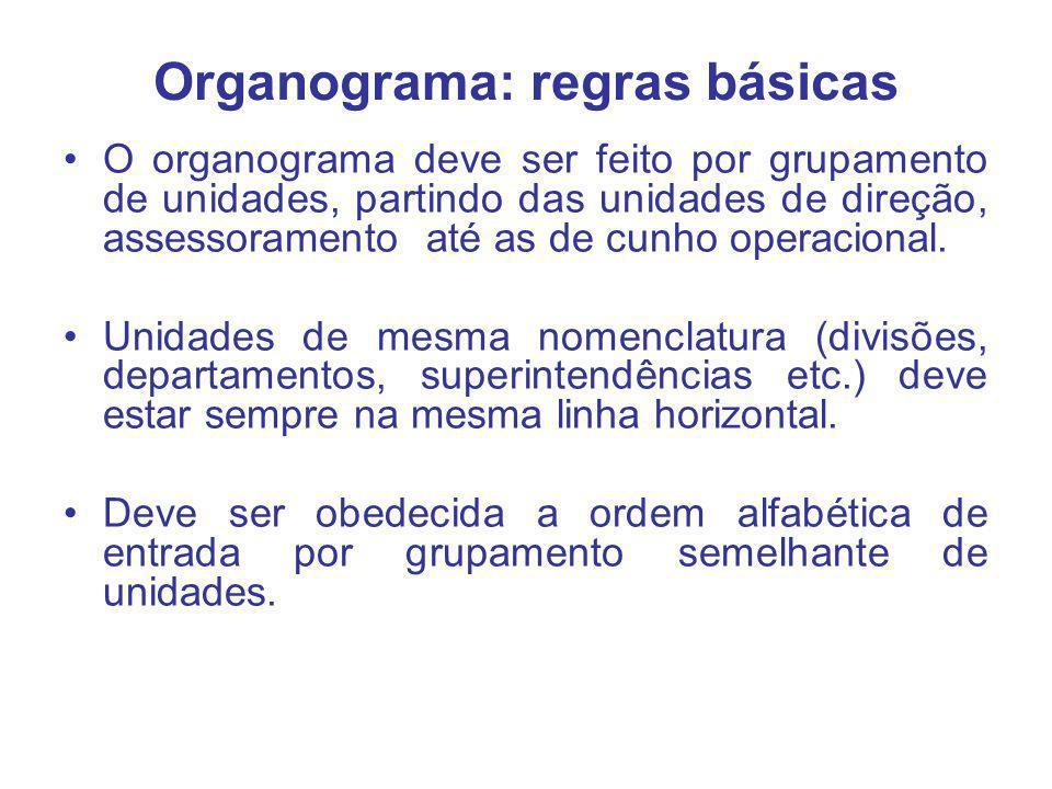 Organograma: regras básicas O organograma deve ser feito por grupamento de unidades, partindo das unidades de direção, assessoramento até as de cunho