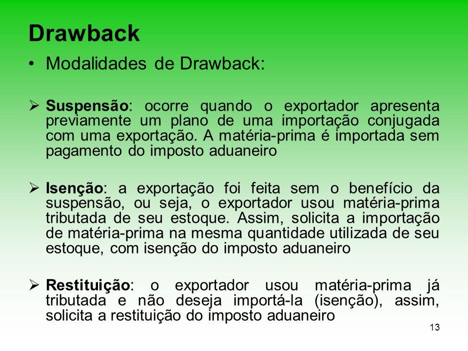 13 Drawback Modalidades de Drawback: Suspensão: ocorre quando o exportador apresenta previamente um plano de uma importação conjugada com uma exportaç