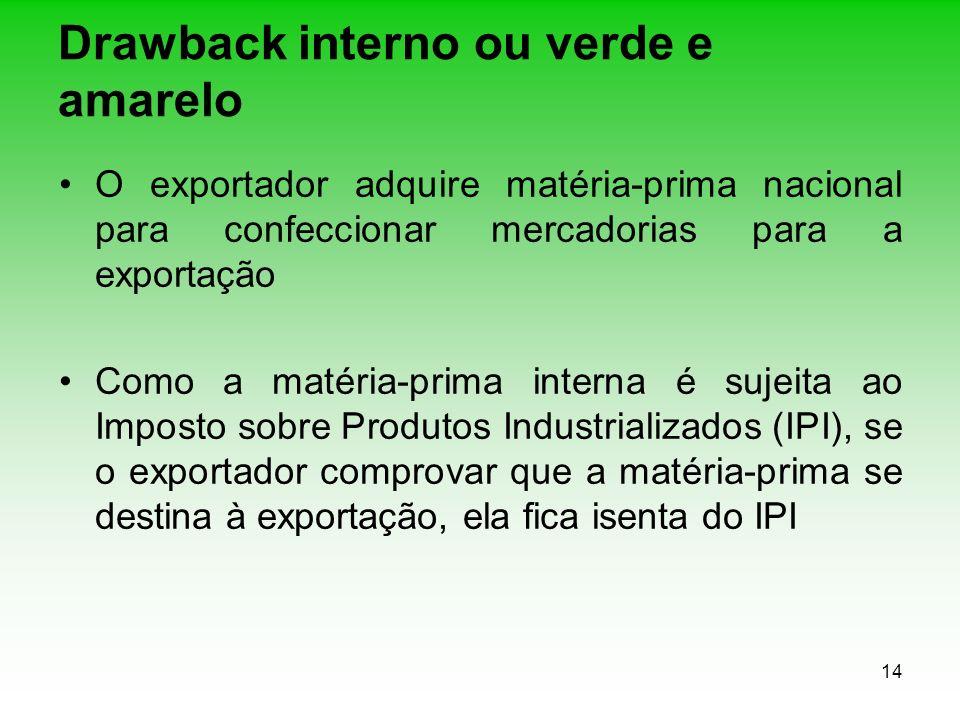 14 Drawback interno ou verde e amarelo O exportador adquire matéria-prima nacional para confeccionar mercadorias para a exportação Como a matéria-prim