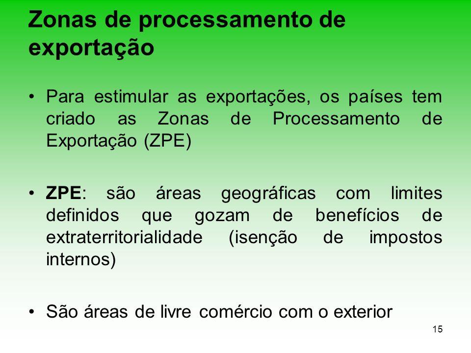 15 Zonas de processamento de exportação Para estimular as exportações, os países tem criado as Zonas de Processamento de Exportação (ZPE) ZPE: são áre
