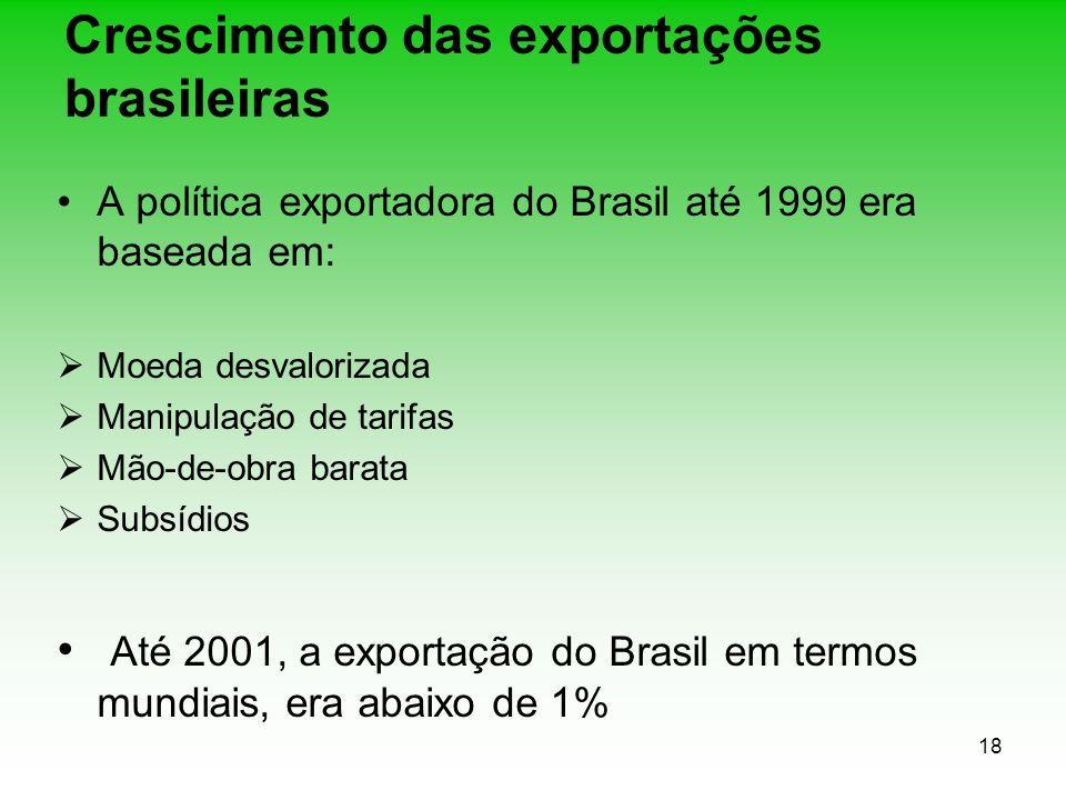 18 Crescimento das exportações brasileiras A política exportadora do Brasil até 1999 era baseada em: Moeda desvalorizada Manipulação de tarifas Mão-de