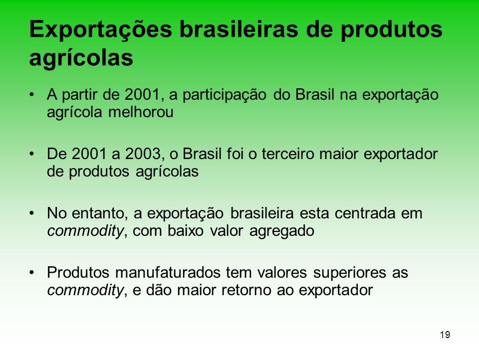 19 Exportações brasileiras de produtos agrícolas A partir de 2001, a participação do Brasil na exportação agrícola melhorou De 2001 a 2003, o Brasil f
