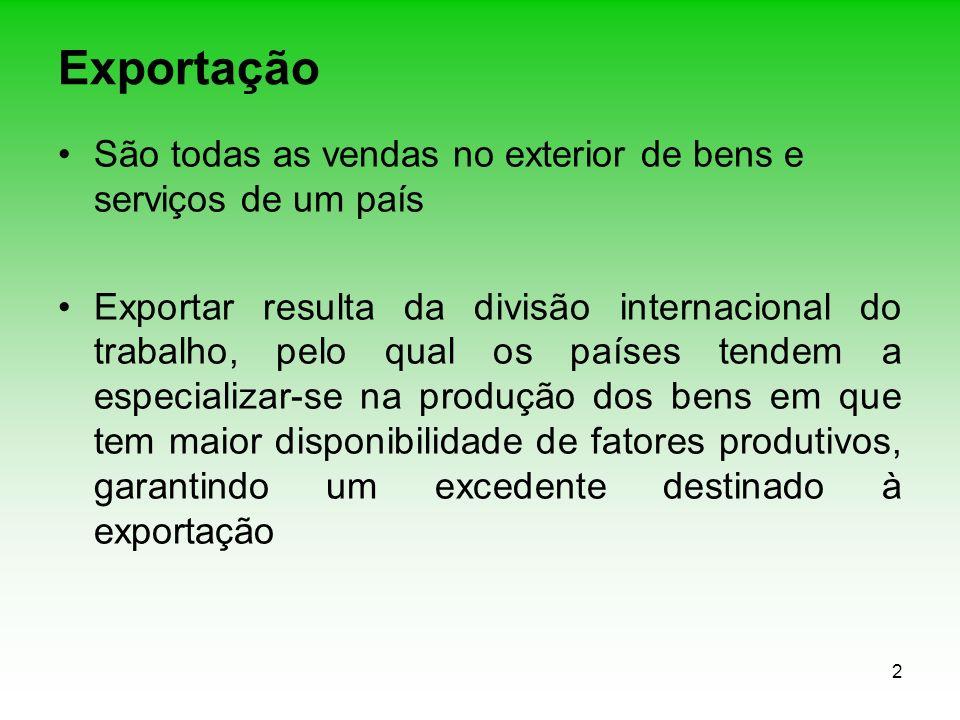 23 Composição das exportações brasileiras (%) Perío do BásicosSemimanufaturadosManufaturadosOutros 199027,816,354,21,7 200022,815,459,12,7 200328,915,054,31,8 200429,613,954,91,6 200529,313,555,12,1 Fonte: MDIC - 2007