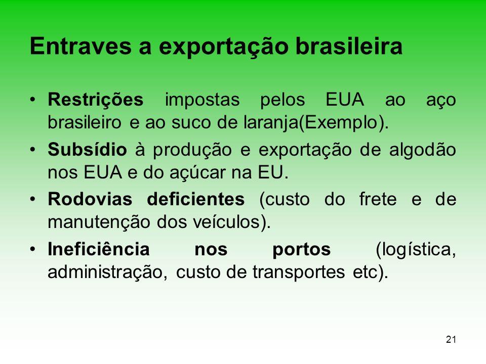 21 Entraves a exportação brasileira Restrições impostas pelos EUA ao aço brasileiro e ao suco de laranja(Exemplo). Subsídio à produção e exportação de