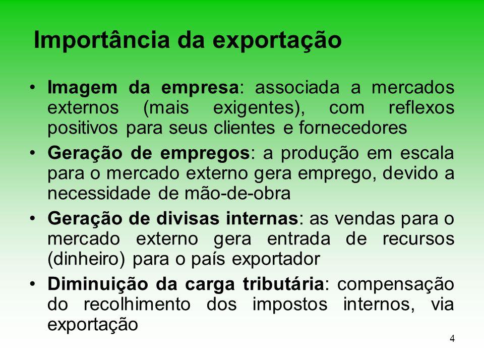 4 Importância da exportação Imagem da empresa: associada a mercados externos (mais exigentes), com reflexos positivos para seus clientes e fornecedore