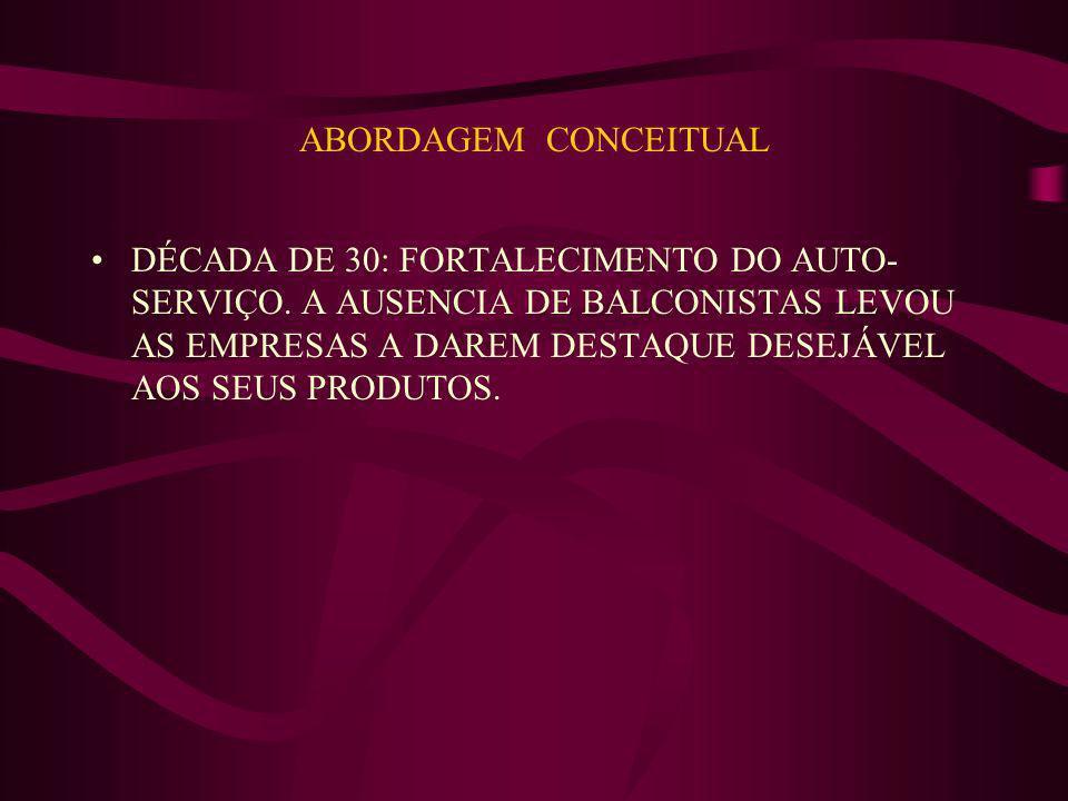 ABORDAGEM CONCEITUAL DÉCADA DE 30: FORTALECIMENTO DO AUTO- SERVIÇO. A AUSENCIA DE BALCONISTAS LEVOU AS EMPRESAS A DAREM DESTAQUE DESEJÁVEL AOS SEUS PR