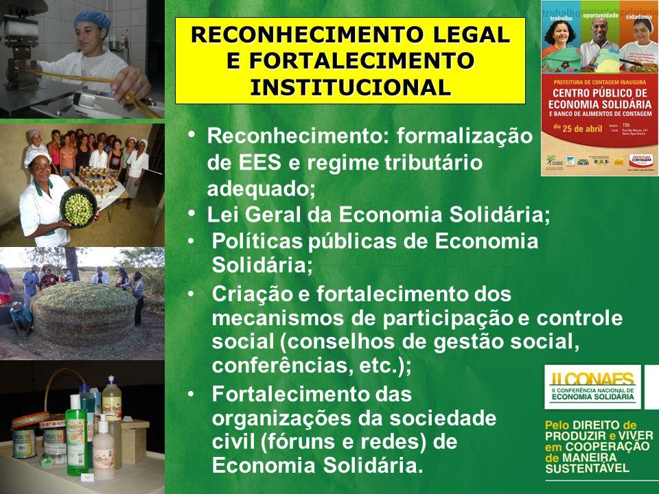 Políticas públicas de Economia Solidária; Criação e fortalecimento dos mecanismos de participação e controle social (conselhos de gestão social, confe