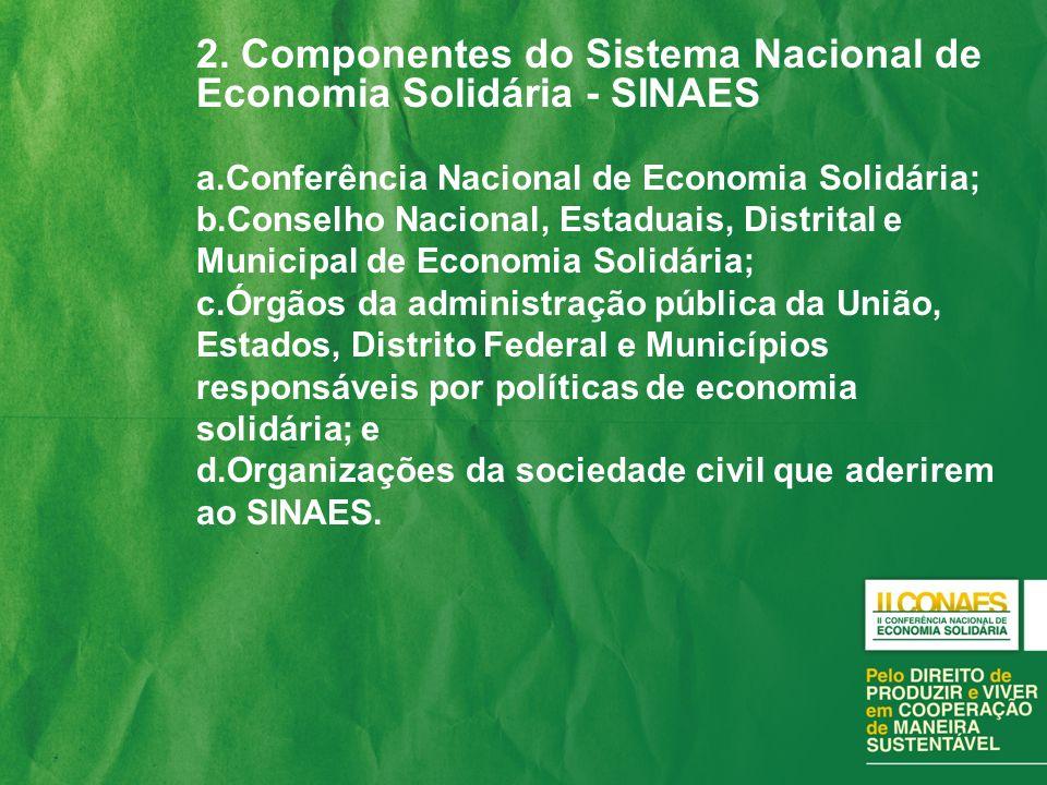 2. Componentes do Sistema Nacional de Economia Solidária - SINAES a.Conferência Nacional de Economia Solidária; b.Conselho Nacional, Estaduais, Distri