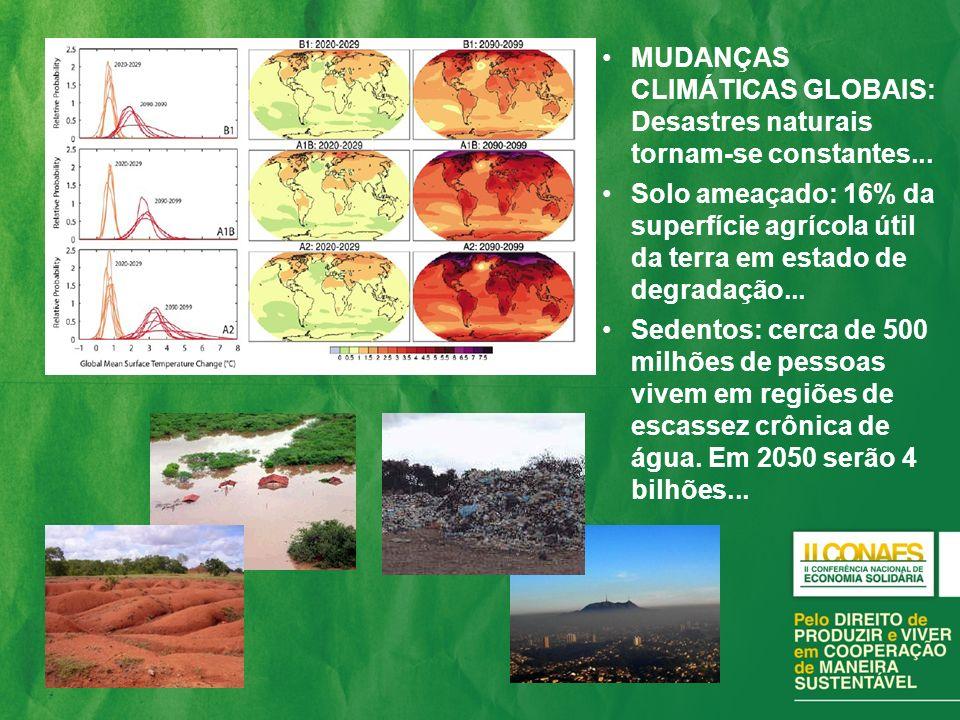 MUDANÇAS CLIMÁTICAS GLOBAIS: Desastres naturais tornam-se constantes... Solo ameaçado: 16% da superfície agrícola útil da terra em estado de degradaçã