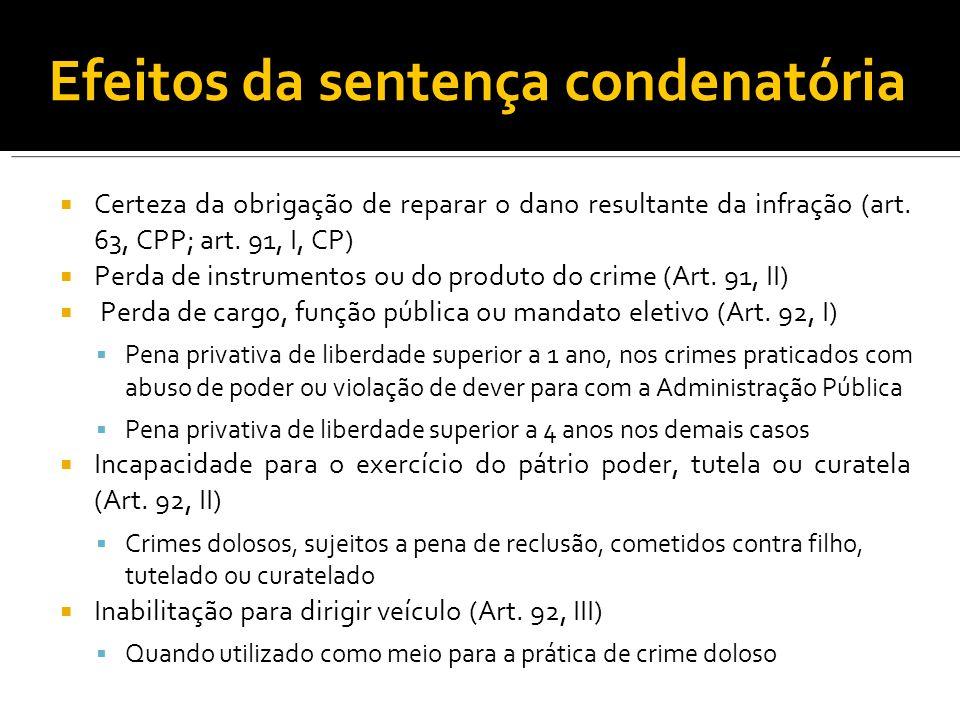 Efeitos da sentença condenatória Certeza da obrigação de reparar o dano resultante da infração (art. 63, CPP; art. 91, I, CP) Perda de instrumentos ou