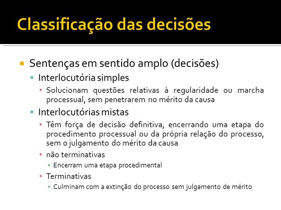 Sentenças em sentido amplo (decisões) Interlocutória simples Solucionam questões relativas à regularidade ou marcha processual, sem penetrarem no méri