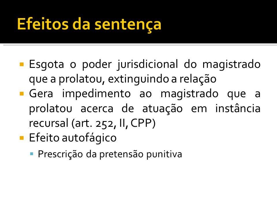 Esgota o poder jurisdicional do magistrado que a prolatou, extinguindo a relação Gera impedimento ao magistrado que a prolatou acerca de atuação em instância recursal (art.