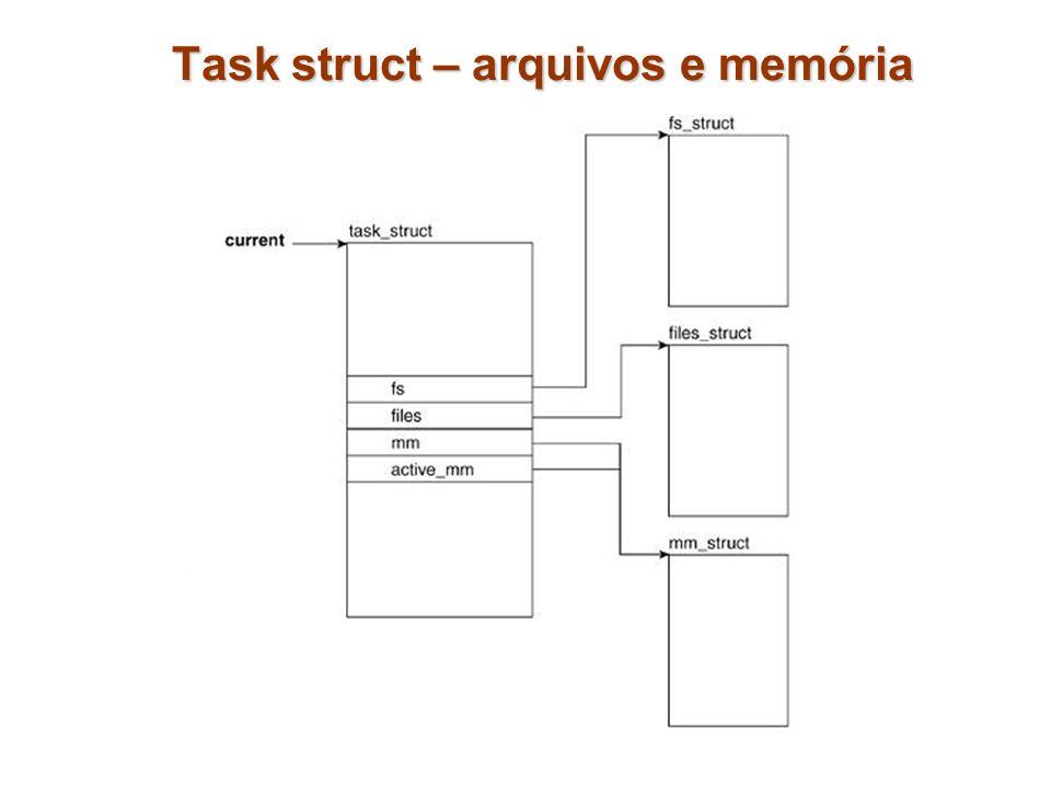 Task struct – arquivos e memória