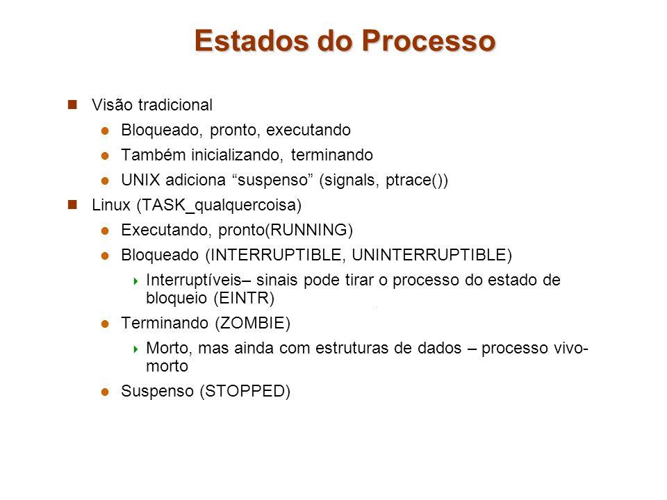 Estados do Processo Visão tradicional Bloqueado, pronto, executando Também inicializando, terminando UNIX adiciona suspenso (signals, ptrace()) Linux