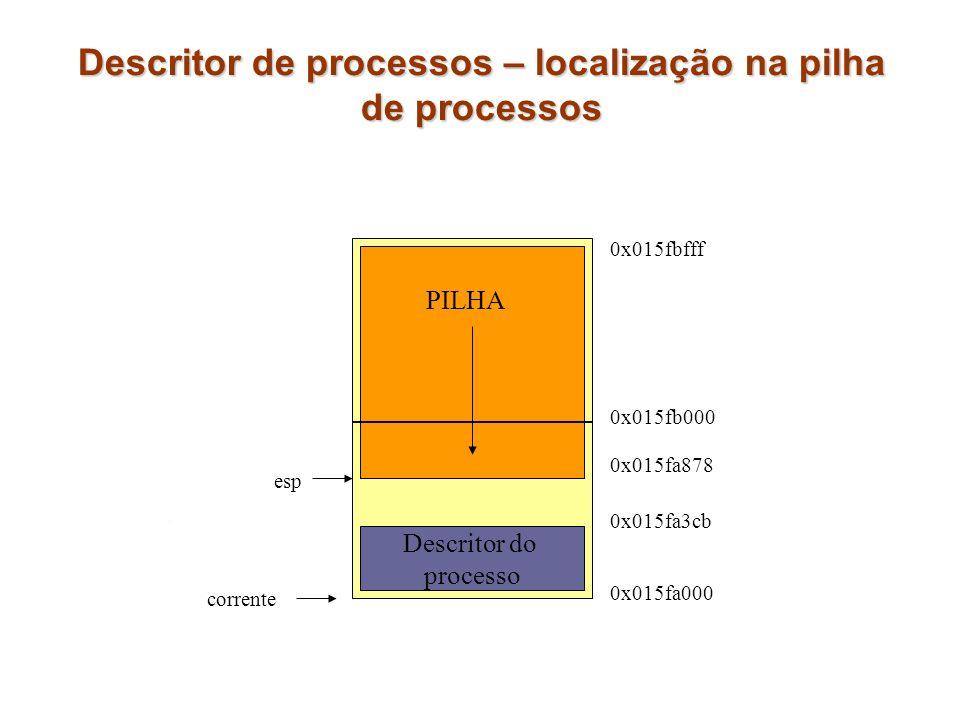 Descritor de processos – localização na pilha de processos PILHA Descritor do processo 0x015fbfff 0x015fb000 0x015fa878 0x015fa3cb 0x015fa000 esp corr
