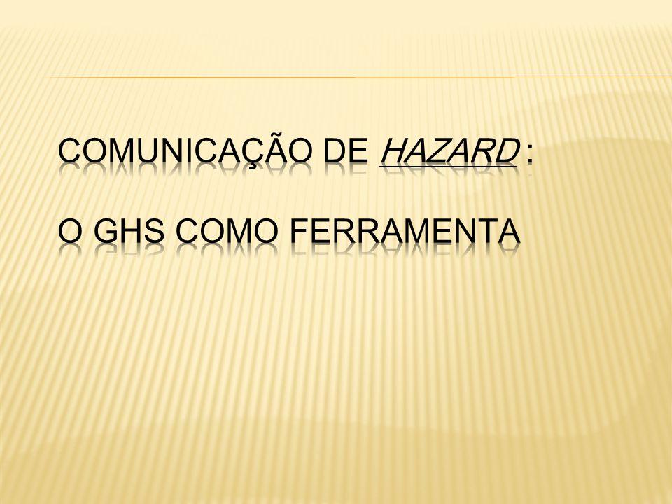 Sistema Globalmente Harmonizado (SGH) .Sistema Mundialmente Harmonizado (SMH) .