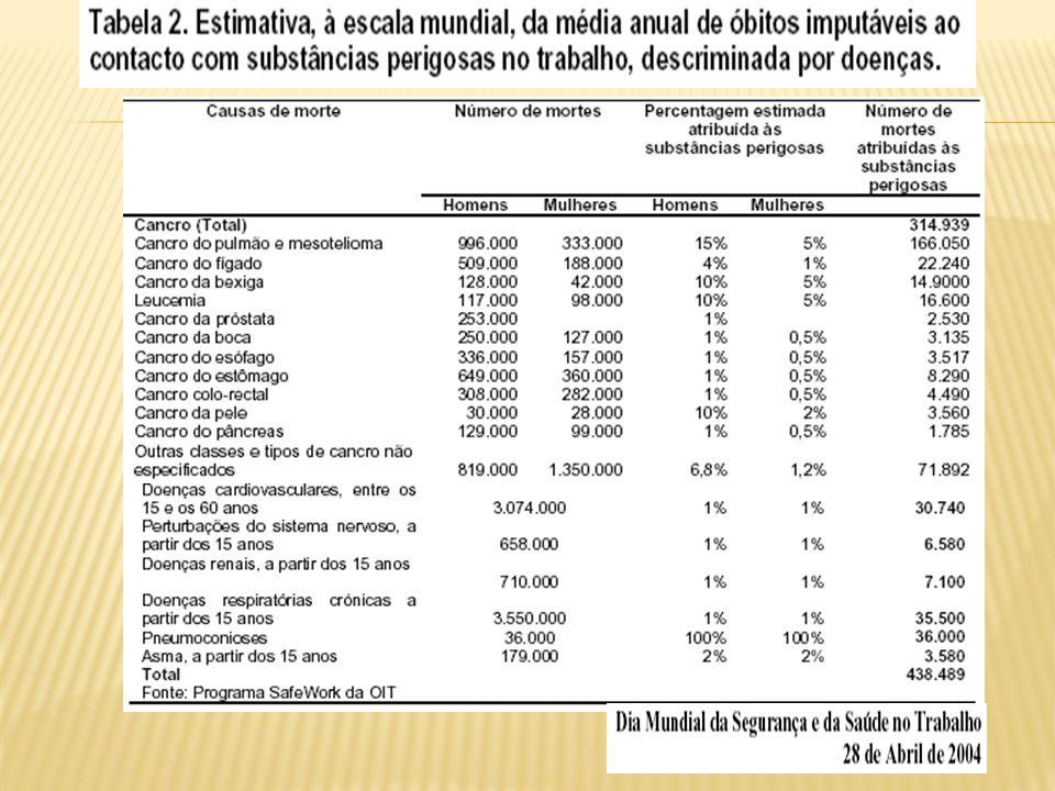 Ministério Público do Trabalho 10 / 05 / 2005 Obs.: Notificados