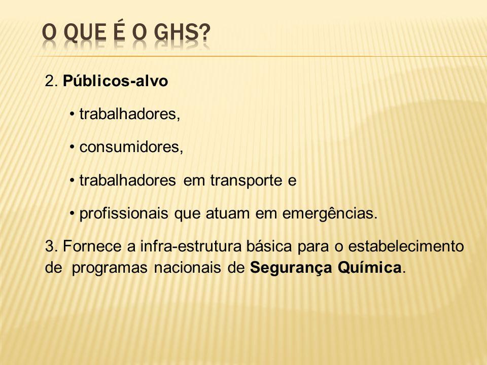 2. Públicos-alvo trabalhadores, consumidores, trabalhadores em transporte e profissionais que atuam em emergências. 3. Fornece a infra-estrutura básic