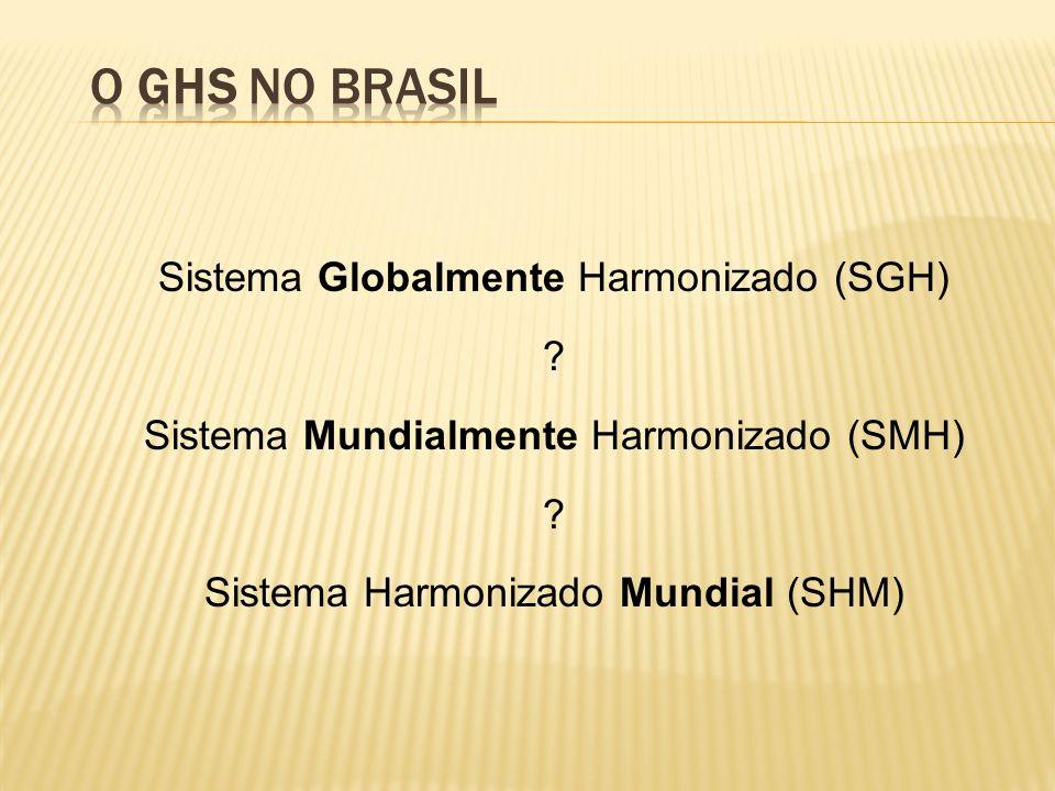 Sistema Globalmente Harmonizado (SGH) ? Sistema Mundialmente Harmonizado (SMH) ? Sistema Harmonizado Mundial (SHM)