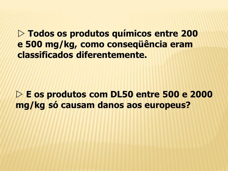 Todos os produtos químicos entre 200 e 500 mg/kg, como conseqüência eram classificados diferentemente. E os produtos com DL50 entre 500 e 2000 mg/kg s
