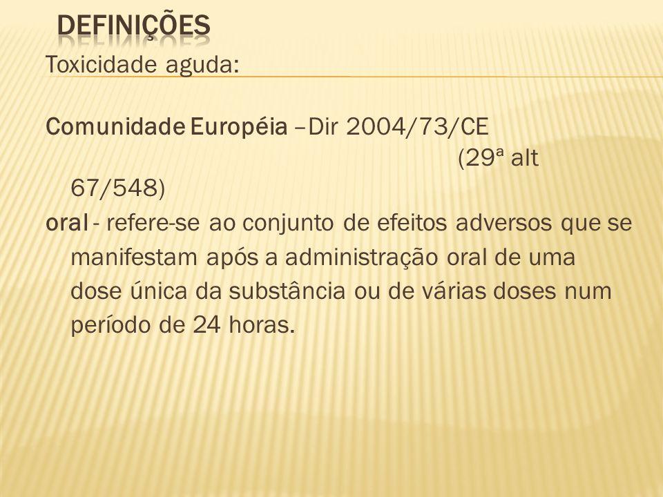Toxicidade aguda: Comunidade Européia –Dir 2004/73/CE (29ª alt 67/548) oral - refere-se ao conjunto de efeitos adversos que se manifestam após a admin