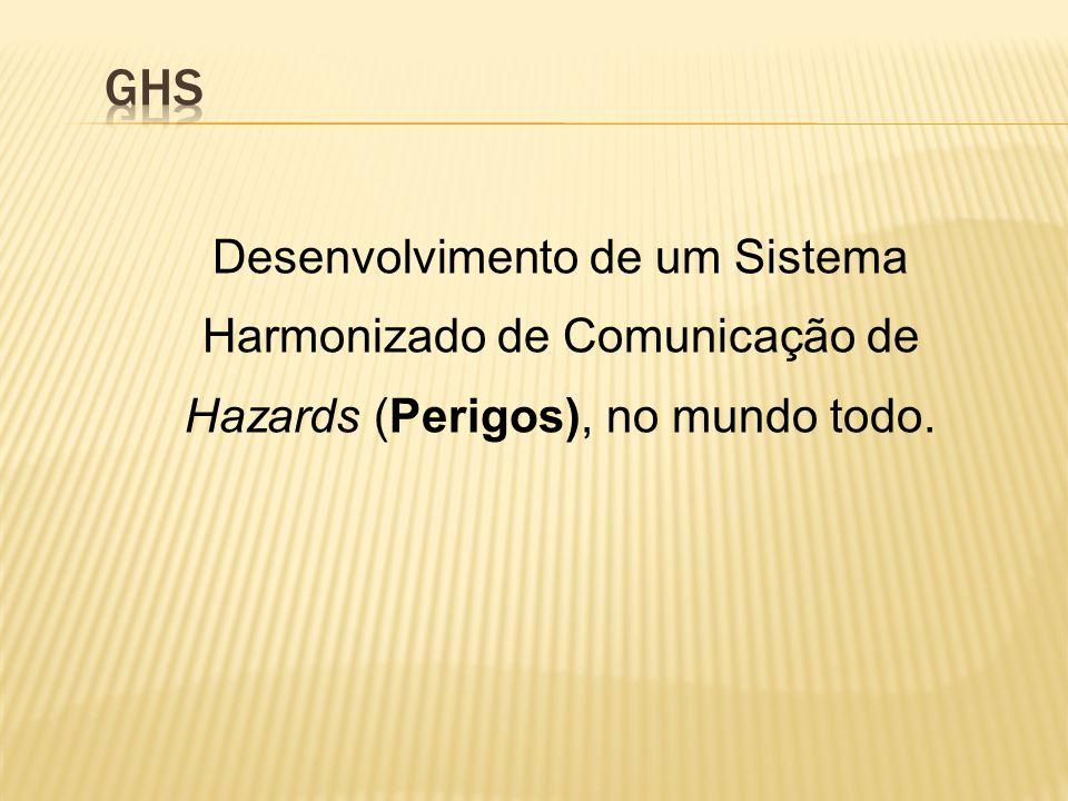 Desenvolvimento de um Sistema Harmonizado de Comunicação de Hazards (Perigos), no mundo todo.
