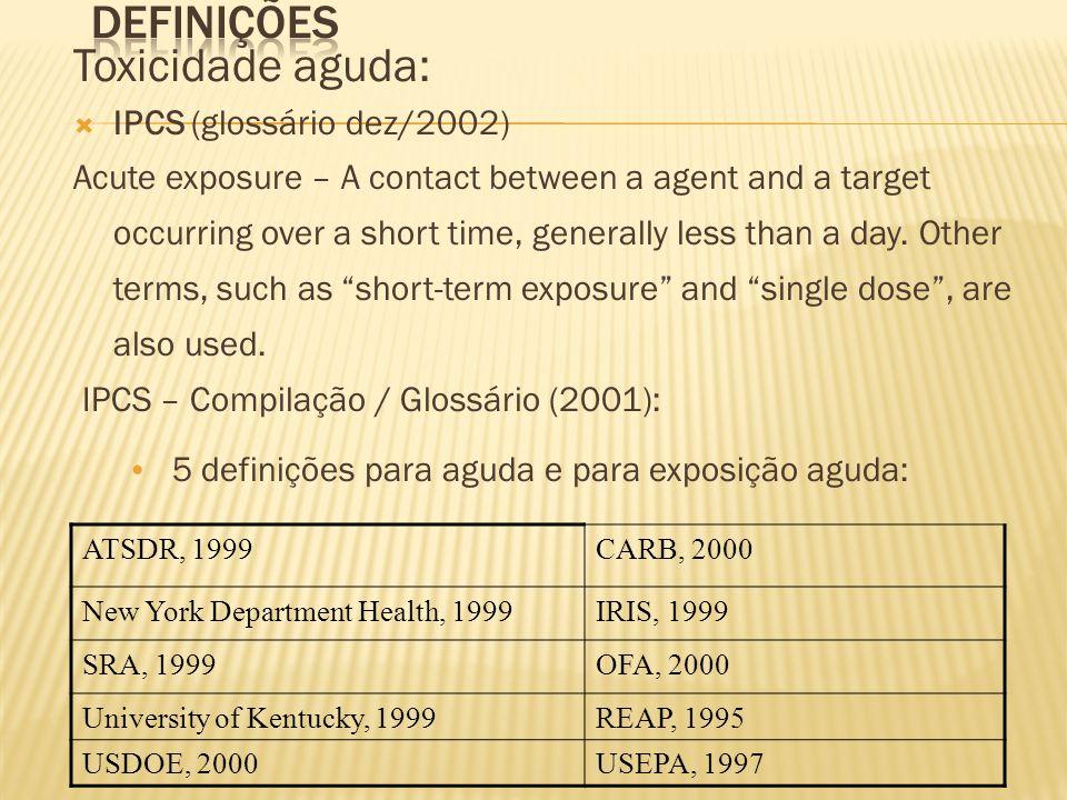 GHS Efeitos adversos que ocorrem após administração por via oral ou cutânea de uma dose única de uma certa substância, de doses múltiplas dentro de 24 horas, ou de uma exposição por inalação de 4 horas.