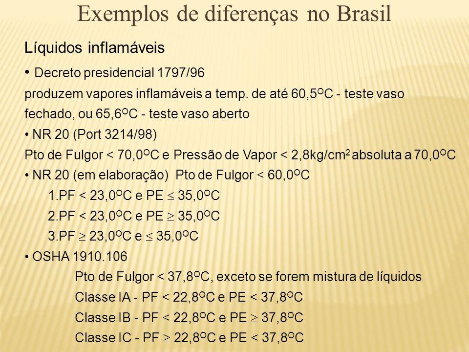 Exemplos de diferenças no Brasil Líquidos inflamáveis Decreto presidencial 1797/96 produzem vapores inflamáveis a temp. de até 60,5 O C - teste vaso f