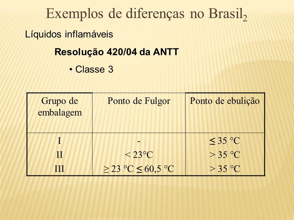 Exemplos de diferenças no Brasil 2 Líquidos inflamáveis Resolução 420/04 da ANTT Classe 3 Grupo de embalagem Ponto de FulgorPonto de ebulição I II III