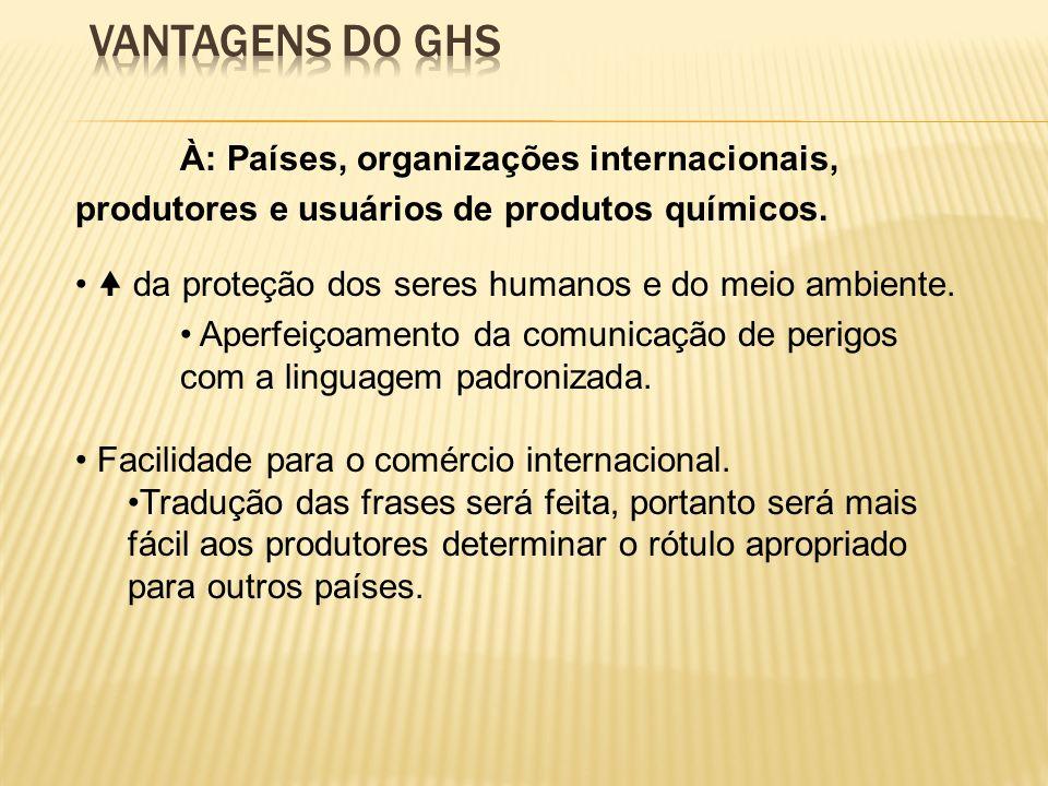 À: Países, organizações internacionais, produtores e usuários de produtos químicos. da proteção dos seres humanos e do meio ambiente. Aperfeiçoamento