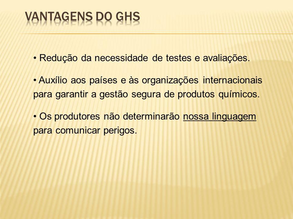 Redução da necessidade de testes e avaliações. Auxílio aos países e às organizações internacionais para garantir a gestão segura de produtos químicos.