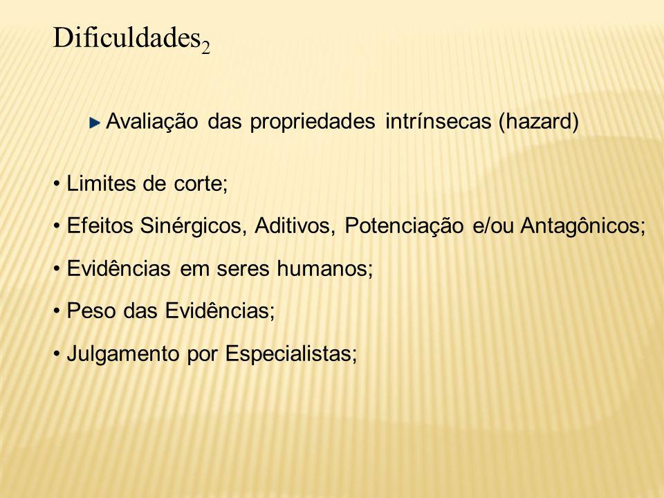 Dificuldades 2 Avaliação das propriedades intrínsecas (hazard) Limites de corte; Efeitos Sinérgicos, Aditivos, Potenciação e/ou Antagônicos; Evidência