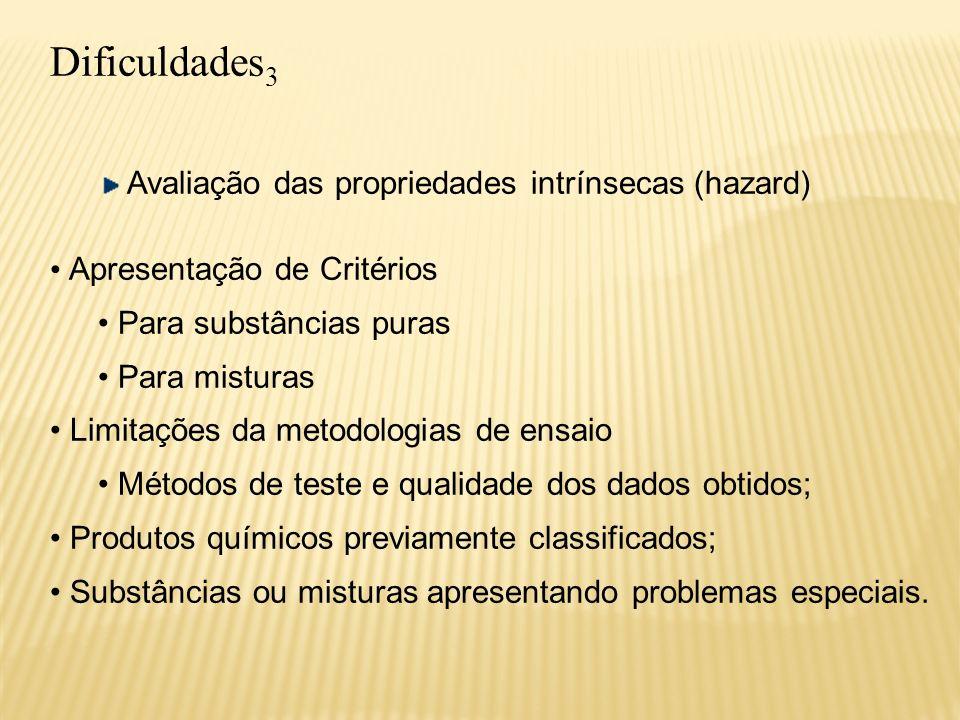 Dificuldades 3 Avaliação das propriedades intrínsecas (hazard) Apresentação de Critérios Para substâncias puras Para misturas Limitações da metodologi