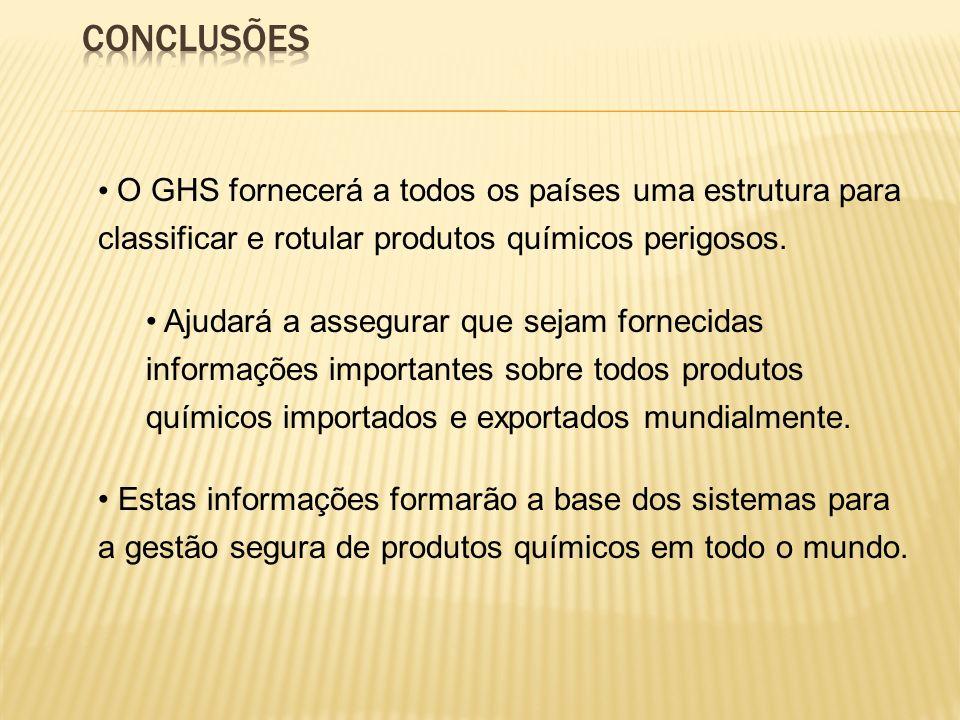 O GHS fornecerá a todos os países uma estrutura para classificar e rotular produtos químicos perigosos. Ajudará a assegurar que sejam fornecidas infor