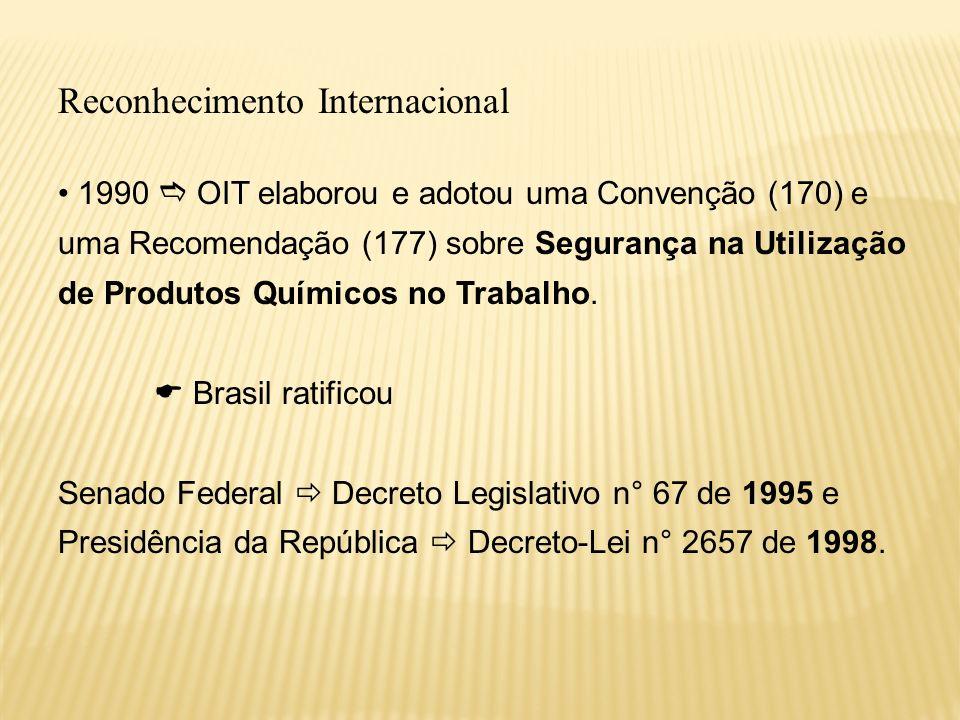 Reconhecimento Internacional 1990 OIT elaborou e adotou uma Convenção (170) e uma Recomendação (177) sobre Segurança na Utilização de Produtos Químico