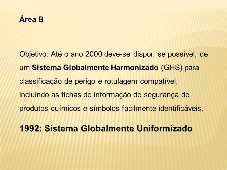Área B Objetivo: Até o ano 2000 deve-se dispor, se possível, de um Sistema Globalmente Harmonizado (GHS) para classificação de perigo e rotulagem comp