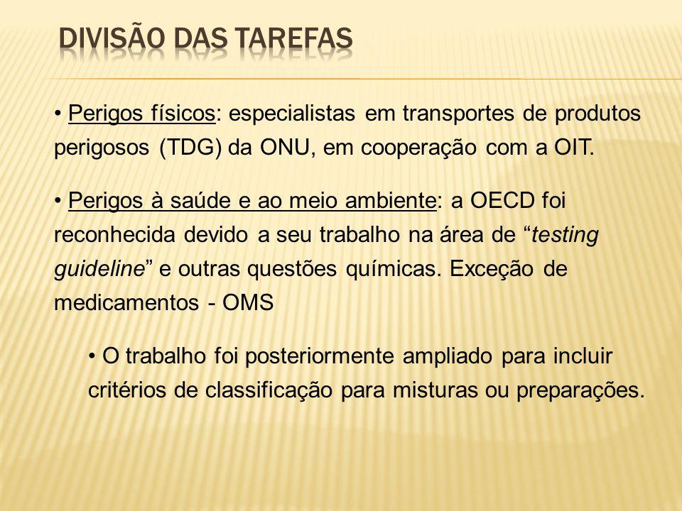 Perigos físicos: especialistas em transportes de produtos perigosos (TDG) da ONU, em cooperação com a OIT. Perigos à saúde e ao meio ambiente: a OECD