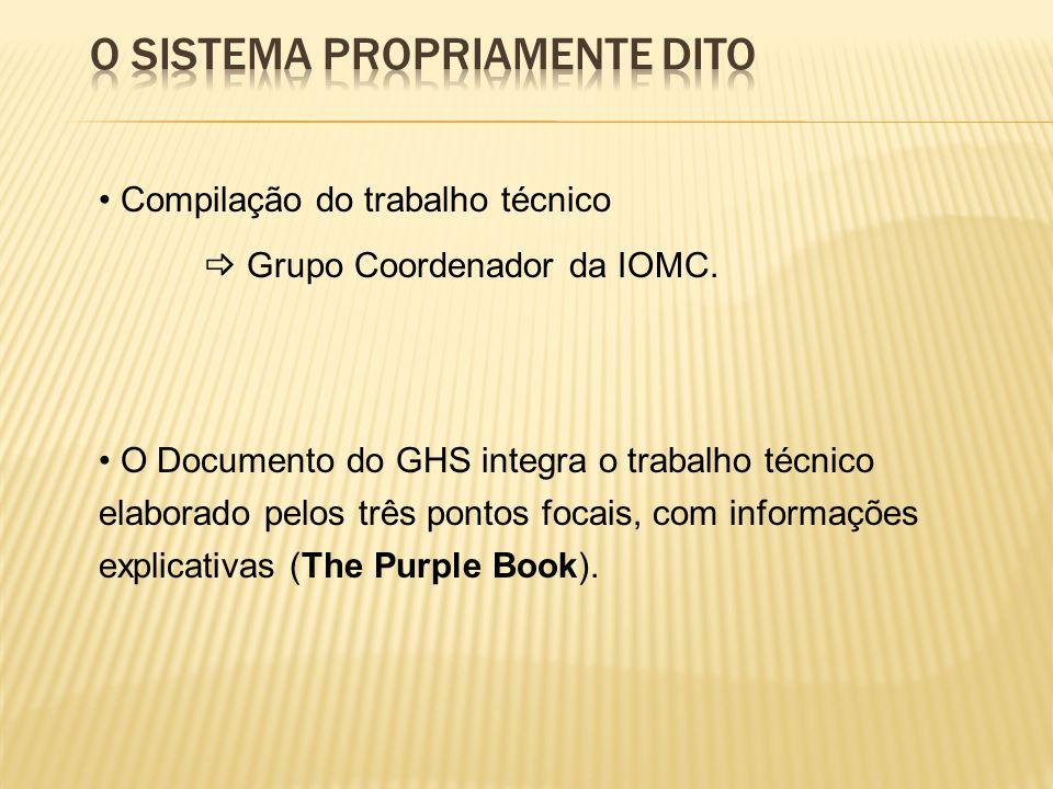 Compilação do trabalho técnico Grupo Coordenador da IOMC. O Documento do GHS integra o trabalho técnico elaborado pelos três pontos focais, com inform