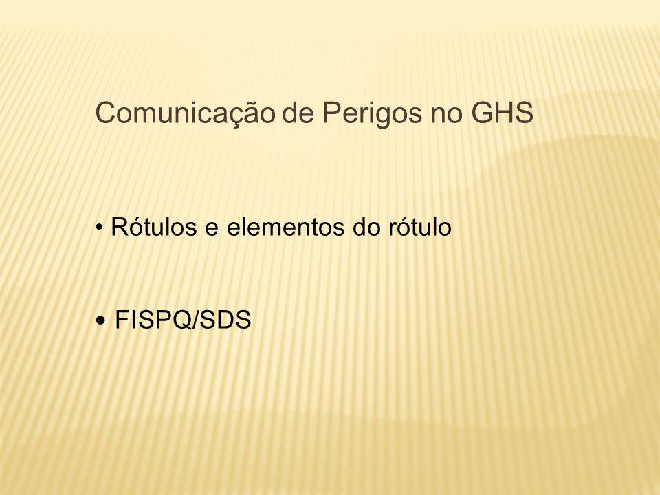Comunicação de Perigos no GHS Rótulos e elementos do rótulo FISPQ/SDS