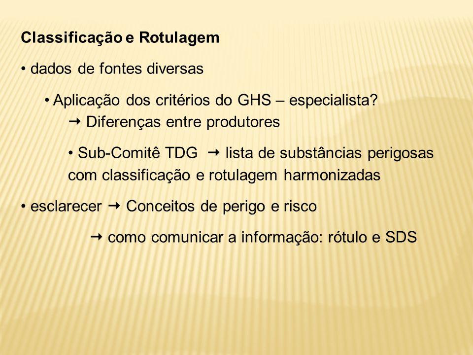 Classificação e Rotulagem dados de fontes diversas Aplicação dos critérios do GHS – especialista? Diferenças entre produtores Sub-Comitê TDG lista de